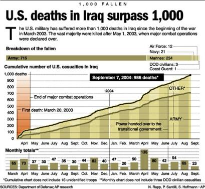death_toll_iraq